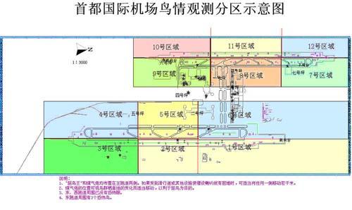 首都国际机场鸟情观测分区示意图